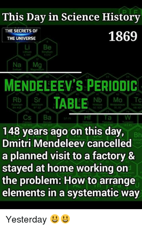 History, Home, and How To: This Day in Science History  THE SECRETS OF  1869  THE UNIVERSE  MENDELEEV'S PERIODIC  Rb Sr. TABLE  N  la  148 years ago on this day,  Dmitri Mendeleev cancelled  a planned visit to a factory &  stayed at home working on  the problem: How to arrange  elements in a systematic way Yesterday 😃😃