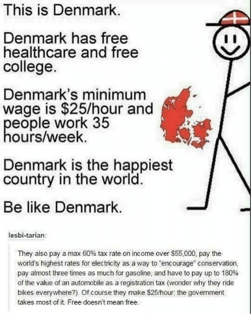 """Be Like, College, and Memes: This is Denmark  Denmark has free  healthcare and free  college  Denmark's minimum  wage is $25/hour and  eople work 35  ours/week.  Denmark is the happiest  country in the world  Be like Denmark.  lesbi-tarian:  They also pay a max 60% tax rate on income over $55,000, pay the  world's highest rates for electricity as a way to encourage"""" conservation  pay almost three times as much for gasoline, and have to pay up to 180%  of the value of an automobile as a registration tax (wonder why they ride  bikes everywhere?). Of course they make $25/hour; the government  takes most of it Free doesn't mean free"""