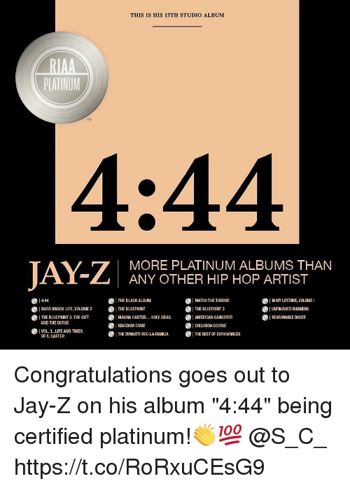 25 best memes about blueprint blueprint memes jay jay z and life this is his 13th studio album platinum th malvernweather Choice Image