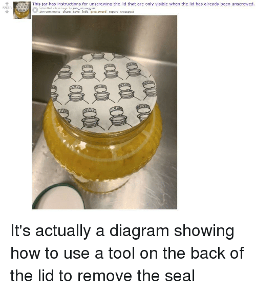 Facepalm, Yolo, and How To: This jar has instructions for unscrewing the lid that are only visible when the lid has already been unscrewed  5533s aa  submitted 7 hours ago by yolo mcswaggins  164 comments share save hide give award report crosspost