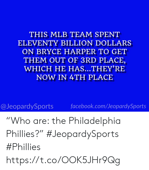 "Facebook, Mlb, and Philadelphia Phillies: THIS MLB TEAM SPENT  ELEVENTY BILLION DOLLARS  ON BRYCE HARPER TO GET  THEM OUT OF 3RD PLACE,  WHICH HE HAS...THEY'RE  NOW IN 4TH PLACE  facebook.com/JeopardySports  @JeopardySports ""Who are: the Philadelphia Phillies?"" #JeopardySports #Phillies https://t.co/OOK5JHr9Qg"