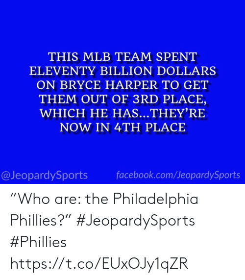 """Facebook, Mlb, and Philadelphia Phillies: THIS MLB TEAM SPENT  ELEVENTY BILLION DOLLARS  ON BRYCE HARPER TO GET  THEM OUT OF 3RD PLACE,  WHICH HE HAS...THEY'RE  NOW IN 4TH PLACE  @JeopardySports  facebook.com/JeopardySports """"Who are: the Philadelphia Phillies?"""" #JeopardySports #Phillies https://t.co/EUxOJy1qZR"""