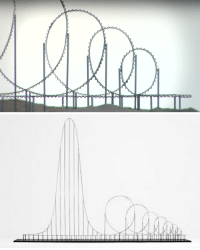 "Tumblr, Wikipedia, and Vision: <p><a href=""http://sixpenceee.com/post/103384972774/the-euthanasia-coaster-is-a-roller-coaster"" class=""tumblr_blog"">sixpenceee</a>:</p>  <blockquote><p>The <strong>Euthanasia Coaster</strong> is a roller coaster designed to kill its riders. It will kill its passengers through <span>prolonged cerebral hypoxia, or insufficent supply of oxygen to the brain. </span><span>The ride's seven inversions would inflict 10 g on its passengers for 60 seconds , causing symptoms starting with gray out to tunnel vision to black out.</span></p> <p><span></span><span>Depending on the tolerance of an individual passenger to g-forces, the first or second inversion would cause cerebral anoxia or lack of oxygen to the brain and will cause brain death. It is so far an art concept not an actual roller coaster ride. </span><a class=""mw-redirect"" href=""http://en.wikipedia.org/wiki/Cerebral_anoxia"" title=""Cerebral anoxia""><br/></a></p></blockquote>  <p>&ldquo;So far&rdquo;</p>"