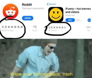 Community, Fucking, and Memes: <Search  Reddit  Find your community  iFunny-hot memes  and videos  iFunny Inc.  OPEN  in-Ap  Puchass  GET  4.8  #2  3.8  17+  467 Ratings  69.8K Ratings  News  Age  Know your fucking place, trash That's right