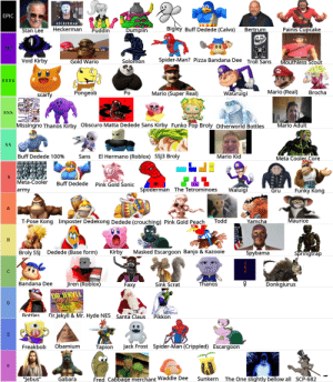 Roblox Music Id For Painis Cupcake Bo Epic Heckerman Bigley Buff Dedede Calvo Painis Cupcake Heckerman Dumplin Stan Lee Puddin Bertrum M Spider Man Pizza Bandana Dee Troll Sans Void Kirby Solomon Gold Wario Mouthless Scout Ma Ssss Pongeob
