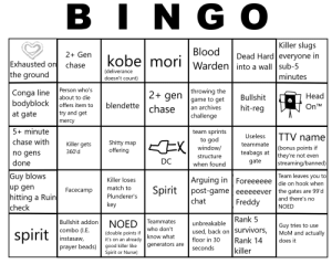 DBD Survivor Bingo that I came up with: В  BINGO  ВIN  Killer slugs  Dead Hard everyone in  Warden into a wall sub-5  Blood  2+ Gen  kobe mori  Exhausted on  chase  (deliverance  doesn't count)  |the ground  minutes  Person who's  throwing the  to get  Conga line  bodyblock  at gate  2+ gen  Нead  Bullshit  about to die  game  blendette  offers item to  OnTм  chase  hit-reg  an archives  try and get  challenge  mercy  5+ minute  team sprints  to god  window/  TTV name  Useless  chase with  X  Shitty map  offering  Killer gets  teammate  (bonus points if  they're not even  streaming/banned)  360'd  no gens  teabags at  structure  DC  gate  done  when found  Guy blows  up gen  hitting a Ruin  |check  Team leaves you to  Arguing inForeeeeee die on hook when  Killer loses  match to  Spirit  Facecamp  post-game  eeeeeever the gates are 99'd  and there's no  Plunderer's  chat  Freddy  key  NOED  Rank 5  Teammates  Bullshit addon  NOED  unbreakable  Guy tries to use  MoM and actually  survivors,  who don't  combo (I.E  spirit  used, back on  (double points if  it's on an already  good killer like  Spirit or Nurse)  know what  instasaw,  floor in 30  Rank 14  does it  generators are  prayer beads)  seconds  killer DBD Survivor Bingo that I came up with
