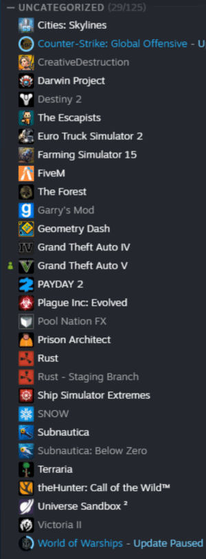 I just got $150 in steam gift cards for Christmas. What should I buy? (Current Library Below): – UNCATEGORIZED (29/125)  Cities: Skylines  Counter-Strike: Global Offensive - U  CreativeDestruction  Darwin Project  V Destiny 2  * The Escapists  Euro Truck Simulator 2  Farming Simulator 15  A FiveM  The Forest  9 Garry's Mod  Geometry Dash  IV Grand Theft Auto IV  Grand Theft Auto v  2 PAYDAY 2  Plague Inc: Evolved  Pool Nation FX  Prison Architect  Rust    Rust - Staging Branch   Ship Simulator Extremes  SNOW  Subnautica  Subnautica: Below Zero   Terraria  theHunter: Call of the Wild TM  Universe Sandbox ²  Victoria II  O World of Warships - Update Paused I just got $150 in steam gift cards for Christmas. What should I buy? (Current Library Below)