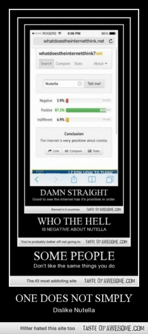 One does not simplyhttp://omg-humor.tumblr.com: •0000 ROGERS  6:06 PM  96%  whatdoestheinternetthink.net C  whatdoestheinternetthink?net  Search Compare Stats  About  Tell me!  Nutella  Negative 5.9%  Positive 87.2%  Indifferent 6.9%  Conclusion  The internet is very positive about nutella.  Link = Compare  Stats  LEADILUOULTOTUN  DAMN STRAIGHT  Good to see the internet has it's priorities in order.  Banned in e countries TASTE OFAWESOME.COM  WHO THE HELL  IS NEGATIVE ABOUT NUTELLA  TASTE OF AWESOME.COM  You're probably better off not going to  SOME PEOPLE  Don't like the same things you do  TASTE OFAWESOME.COM  The #2 most addicting site  ONE DOES NOT SIMPLY  Dislike Nutella  TASTE OF AWESOME.COM  Hitler hated this site too One does not simplyhttp://omg-humor.tumblr.com