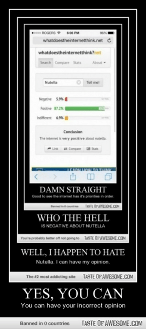 Yes, you canhttp://omg-humor.tumblr.com: •0000 ROGERS  6:06 PM  96%  whatdoestheinternetthink.net C  whatdoestheinternetthink?net  Search Compare Stats  About  Tell me!  Nutella  Negative 5.9%  Positive 87.2%  Indifferent 6.9%  Conclusion  The internet is very positive about nutella.  Link = Compare  Stats  LEADILUOULTOTUN  DAMN STRAIGHT  Good to see the internet has it's priorities in order.  Banned in e countries TASTE OFAWESOME.COM  WHO THE HELL  IS NEGATIVE ABOUT NUTELLA  TASTE OF AWESOME.COM  You're probably better off ot going to  WELL, I HAPPEN TO HATE  Nutella. I can have my opinion.  TASTE OF AWESOME.COM  The #2 most addicting site  YES, YOU CAN  You can have your incorrect opinion  TASTE OF AWESOME.COM  Banned in 0 countries Yes, you canhttp://omg-humor.tumblr.com