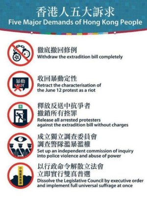 historyarchaeologyartefacts:  REBLOG AND LIKE PLEASE https://openquotes.github.io/infographics/index.html#czuz6j : 香港人五大訴求  Five Major Demands of Hong Kong People  徹底撤回修例  Withdraw the extradition bill completely  收回暴動定性  暴動  Retract the characterisation of  RIOT  the June 12 protest as a riot  釋放反送中抗爭者  撤銷所有控罪  Release all arrested protesters  against the extradition bill without charges  成立獨立調查委員會  調查警隊濫暴濫權  Set up an independent commission of inquiry  into police violence and abuse of power  以行政命令解散立法會  立即實行雙真普選  Dissolve the Legislative Council by executive order  and implement full universal suffrage at once  14我要真普選 historyarchaeologyartefacts:  REBLOG AND LIKE PLEASE https://openquotes.github.io/infographics/index.html#czuz6j