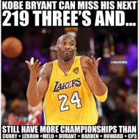 nbamemes: KOBE BRYANT CAN MISS HIS NEXT 219 THREE'S AND... STILL HAVE MORE CHAMPIONSHIPS THAN CURRY + LEBRON + MELO + DURANT + HARDEN + HOWARD + CP3 nbamemes