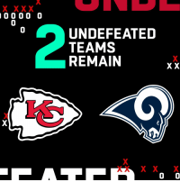 Memes, Undefeated, and 🤖: 0  0  UNDEFEATED  TEAMS  REMAIN After four weeks...  Only TWO undefeated teams remain! #LARams #ChiefsKingdom https://t.co/BK9mz8CosQ