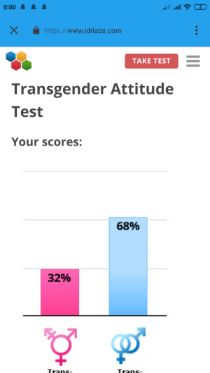 Am I a bad person now?: 0:00  Xhttps://www.idrlabs.com  TAKE TEST  Transgender Attitude  Test  Your scores:  68%  32%  Trans- Am I a bad person now?