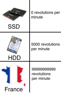 France, Ssd, and Minute: 0 revolutions per  minute  SSD  5000 revolutions  per minute  HDD  per minute  France Thats a lotta revolutions