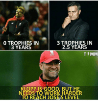 True: 0 TROPHIES IN  3 YEARS  3 TROPHIES IN  2.5 YEARS  T MM  KLOPP IS GOOD, BUT HE  NEEDS TO WORK HARDER  TO REACH JOSE'S LEVEL True