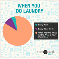 """Laundry, Tumblr, and Blog: 0  WHEN YOU  DO LAUNDRY  0  Every Week  Every Other Week  when The Only Thing  Left To Wear Is Your  Prom Dress  somee cards  CHARTS <p><a href=""""http://memehumor.net/post/158801819011/when-you-do-laundry"""" class=""""tumblr_blog"""">memehumor</a>:</p>  <blockquote><p>When you do laundry</p></blockquote>"""