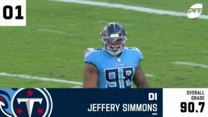 According to @PFF...   These five rookies BALLED OUT in Week 7! 🔥 https://t.co/XuQQxPv23y: 01  PFF  TmANS  OVERALL  GRADE  DI  90.7  JEFFERY SIMMONS According to @PFF...   These five rookies BALLED OUT in Week 7! 🔥 https://t.co/XuQQxPv23y