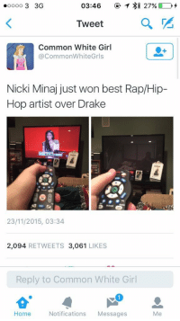 03:46  27%  3G  Tweet  Common White Girl  @Common WhiteGrls  Nicki Minaj just won best Rap/Hip-  Hop artist over Drake  23/11/2015, 03:34  2,094  RETWEETS 3,061  LIKES  Reply to Common White Girl  Notifications  Messages  Me  Home 🤔