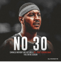 Carmelo Anthony's astonishing stat as a Thunder. 😳: 030  CARMELO ANTHONY HAS NOT HAD A 30+ POINT SCORING GAME  THIS ENTIRE SEASON  CLU Carmelo Anthony's astonishing stat as a Thunder. 😳