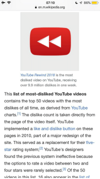 Taken, Videos, and Wikipedia: 07:10  e en.m.wikipedia.org  YouTube Rewind 2018 is the most  disliked video on YouTube, receiving  over 9.9 million dislikes in one week.  This list of most-disliked YouTube videos  contains the top 50 videos with the most  dislikes of all time, as derived from YouTube  charts.1 The dislike count is taken directly from  the page of the video itself. YouTube  implemented a like and dislike button on these  pages in 2010, part of a major redesign of the  site. This served as a replacement for their five-  star rating system;2 YouTube's designers  found the previous system ineffective because  the options to rate a video between two and  four stars were rarely selected.3 Of the 50  videos in this list 16 also annear in the list of