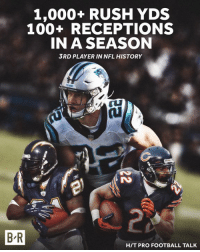 Anaconda, Football, and Nfl: 1,000+ RUSH YDS  100+ RECEPTIONS  IN A SEASON  3RD PLAYER IN NFL HISTORY  B-R  H/T PRO FOOTBALL TALK McCaffrey has done it all this season 😤