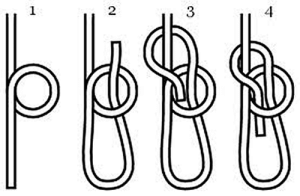 lifepro-tips:    The bowline knot may be the most useful knot, because it it secure and can be tied and untied easily. You can do it in 4 simple steps.  : 1  2  3  41 lifepro-tips:    The bowline knot may be the most useful knot, because it it secure and can be tied and untied easily. You can do it in 4 simple steps.