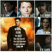 1-2 SA  34 CAS 5-6 BOBBY  Who is  DEAN  8 MOM  to you?  like my recent  the last number  is your answer  9-0 GARTH Please Comment When Done & I'll return ❤ Oopsie! I kinda did this 1 Bass-akwards😂 (but then again, who doesn't LOVE Garth?❤) * spn supernatural spnedit spnfans spnfandom spncast spncw spnfamily samanddean deanwinchester j2 j2m samwinchester jensenackles destiel jaredpadalecki mishacollins castiel teamfreewill winchester winchesters winchesterbrothers dean castielnovak 1967chevyimpala thefamilybusiness alwayskeepfighting youarenotalone youareenough youguysrock
