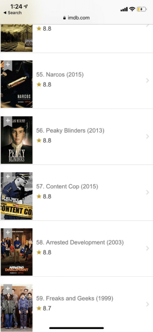 content cop is the 57 highest rated tv show on IMDB: 1:24  Search  imdb.com  8.8  55. Narcos (2015)  8.8  NARCOS  NETFLIX  AN MURPHY  56. Peaky Blinders (2013)  8.8  PEAKY  BLINDERS  57. Content Cop (2015)  8.8  HEY THAT'S  PRETTY GOOD  ubbbz  You Tobe ORIGINAL SERIE  ONTENT CO  58. Arrested Development (2003)  8.8  ARRESTED  DeveloPMeNT  59. Freaks and Geeks (1999)  FRE KS IN  8.7 content cop is the 57 highest rated tv show on IMDB