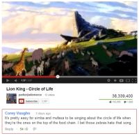 Food, I Bet, and Life: 1:37/3:57  Lion King Circle of Life  parkerjademerce 12 videos  38,339,400  103,555 1,828  Subscribe 3,367  Corey Vaughn 3days ago  It's pretty easy for simba and mufasa to be singing about the circle of life when  they're the ones on the top of the food chain.I bet those zebras hate that song  Reply 54