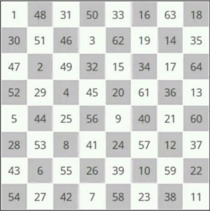 Chess, Horse, and Square: 1 48 31 50 3316 63 18  30 51 46 3 6219 14 35  47 2 49 32 15 34 17 64  52 29 4 45 20 61 36 13  5 4425 56 9 40 2160  28 53 8 41 2457 12 37  43 655 26 39 10 59 22  54 27 42 7 58 23 38 11 Mathematician Leonhard Euler designed this magical square where every row adds up to 260 and half of each is 130. A chess horse can go through all 64 boxes in numerical order.