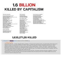 "1.6 BILLION  KILLED BY CAPITALISM  United States Imperialism:  British Imperialism:  General Disasters by Capitalism:  Second Boer War 75,000  Irish Potato Famine 1,500,000  The Bengal Famine of 1943 10,000,000  Bri  1892 10,000  15,000  NATO Intervention in Libya 2011 15,000  Industrial Revolution Kids & Adults USA 100,000  Chetnik Collaboration & Genocide 100,000  mils killed by US backed Sri Lankan Gov. 30,000  US Revolutionary War 35,700 (If Russa remo  Spanish-American War 100,000  US Made Famine in Bangladesh 1974 100,000  NATO Intervention in Libya 100,000  h Occupation of India 20,000,000  rig  h India 30,000,000  Burma-Siam Railroad Construction 116,000  Albanian Genocide 270,000  Misc. Capitalist nations:  t Independent St  f Croatia 900,000  as  Armenian Genocide 1,500,000  Famine of 1932-33 (Kulak poli  Great Depression (America alone) 12,000,000  Children Killed by Preventable Di  Children Killed by Hunger 2001-2008 9/11 235,000,000  Children Died from Hunger 2009 5,256,000  Children Died from Hunger 2010 6,000,000  Children Killed by Hunger during the 1990s 100,000,000  Capitalist Policy in India 1947 1990 120,000,000  Ciggarette Related Deaths Worldwide (1960 2011) 306,000,000  atemala 300,000  US Bombing of Yugoslavia 20,000  Iraq (US Selling Poison Gas to Saddam) 400,000  Iraq (Desert Storm) 500,000  US Bombing Iraq Water Supply in 1991 500,000  re of the Paris Commune 20,000  Ma  Dutch East Indies 25,000  Somali Child Famine Deaths 29,000  nd weather) 7,000,000  s Since 9/11 208,000,000  s 650,000  rench Madagascar 80,000  US Civil War 700,000  n Anti-Communist Purges 1965-1966 1,000,000  pine Insurrection 220,000  Ph  Franco Regime 300,000  Benito Mussolini regime 300,000  Rebelling Shia Killed by Saddam 300,000  Nanking Massacre 300,000  tion Camps of Germans 1,000,000  n Iraq 1,000,000  Afghanistan (War on Terrorism) 1,200,000  US Backed Dictator General Suharto 1,200,000 (Anti-commmunist dictator)  Iraq (War on Terrorism) 1,300,000  1898 American Wa  US Intervention in the Congo 5,000,000  US Aggres  Vietnam War* (including Cambodia & Laos) 10,000,000  Korean War 10,000,000  Native American Genocide 114,000,000  Philippine 3,000,000  ish Civil War 400,000  700,000  Mu  Palestinians Killed by Israel 1947-2002 826,626  Nigerian Civil War 1,000,000  St  Iraq-Iran War 1,000,000  Rawandan Genocide 1,000,000  Belgian Congo Colonization 10,000,000  Feudal Russia 1,066,000  First Indochina 1946-1954 1,750,000  Khmer Rouge (not communist) 2,035,000  South African Apartheid 3,500,000  Chiang Kai Shek regime (China) 7,000,000  Congo 1886-1908 8,000,000  Nazi Holocaust 12,000,000  Post-Soviet Capitalism in Russia 1,500,000  World War One 16,500,000  World War Two 60,000,000  n Latin America 6,000,000  Ca  t Somalia 1,000,000  Slave Trade 150,000,000  Japanese Imperialism:  Japanese Occupation of East Timor 70,000  Japanese Bombing of China 71,105  re of Singapore 100,000  Japanese Germ Warfare in China 200,000  apanese Democides 5,964,000  1,635,271,26 KILLED  Anonymous (ID: tuP+DDd1 03/21/18(Wed)21:43:55 No. 164888865  >> 164886193 (OP) #  Let's do the math here. 1.6 billion allegedly killed by capitalism. This goes back hundreds of years, and disencluding nations that are not  capitalist, let's give a conservative estimate at 10 billion. That's low but the lower that number is, the better it works for you. Unless  missed something, the furthest back you went is to around the 1300s in feudal Russia. 1.6 billion/ 700-2,285,714 deaths per year  Meanwhile, communism, presiding over a significantly smaller population (I'll round way up for you) of 2 billion, using a lower estimate  dealt with 60 million deaths from around 1917-1991. 810,811 deaths per year. If you equalise the statistic based on population ruled over  you'll multiply 810,811 by five at 4,055,555 million deaths per year  I intentionally utilised horrificly faulty statistics put up by your side. Even then, communism still does worse than ""capitalism"" in terms of  death toll being 1.774 times more fatal. Had I done these calculations fairly and used the same sorts of statistic inflation that you did  communism would be looking even worse"