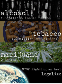 Memes, Death, and Fight: 1.8 million annual deaths  tobacco  9 million annual deaths  deaths  ever  STOP fighting an herb  legalize