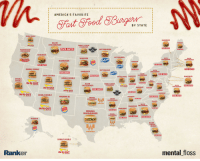 "Fast Food, Food, and In-N-Out Burger: 1 AMERICA'S FAVORITE  BY STATE  DOUBLE DOUBLE  HAMBURGER  BACON  CHEESEBURGER  IN-N OUT  DOUBLE 'N CHEESE  STEAKBURGER  IVE GUYS  FIVE GUYS  Steak  Shake  BUTTERBURGER  WESTERN BACON  CHEESEBURGER  HAMBURGER  BUTTERBURGER  WHOPPER  BACON  BACON  CHEESEBURGER  HAMBURGER  HAMBURGER  FIVE GUYS  FIVE GUYS  DOUBLE DOUBLE  FIVE GUYS  BUTTERBURGER  HAMBURGER  BACON  CHEESEBURGER  FIVE GUYS  BACON  CHEESEBURGER  FIVE GUYS  DOUBLE DOUBLE  FIVE GUYS  HAMBURGER  DOUBLE DOUBLE HAMBURGER  DOUBLE DOUBLE  DOUBLE  DOUBLE  FIVE GUYS  IN-N-OUT  BURGER  BACON  CHEESEBURGER  DOUBLE N CHEESE  STEAKBURGER  FIVE GUYS  IN-N.9MT  CHEESEBURGER  IN-N OUT  HAMBURGER IVE GUYS  FIVE GUYS  FIVE GUYS  INOUT DOUBLE DOUBLE  FIVE GUYS  BURGER  WHOPPER IR  FIVE GUYS  ORIGINAL  WHATABURGER  BACON  CHEESEBURGER  FIVE QUYS  ANBURCER  BACON  HAMBURGER CHEESEBURGER  IN-N-OUT  BURGER  HAMBURGER  FIVE GUYS  ORIGINAL  WHATABURGER  ORIGINAL  WHATABURGER  FIVE GUYS FIVE GUYS  FIVE GUYS  WHOPPER  BACON  CHEESE-  BURGER  WHATABURGER  FIVE QUYS  DOUBLE DOUBLE  Ranker  mental floss  IN-N OUT <p><a href=""https://land-of-maps.tumblr.com/post/164225274012/favorite-fast-food-burgers-of-each-state"" class=""tumblr_blog"">land-of-maps</a>:</p>  <blockquote><p>Favorite Fast Food Burgers of Each State [1700x1352]</p></blockquote>"