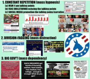 """CONSTANT REPETITION (mass hypnosis): 1. CONSTANT REPETITION (mass hypnosis)  (a) MSM 4 am talking points  (b) FAKE IHOLLYIWOOD echoing the talking points  (c) SOCIAL MEDIA promotion the talking poins/narrative.  BuzFeegows  ican Den P u  MEDIAS  TOFFENDER  AMSNBC  TV's Relentlessly Negative Spin  tromp  CIA  dam  CNN  deys Wort  CBS  NBC  CELEBRITIES AGAINST TRUMP!  Why The Press Hates Trump And How He  Destroyed Press As He Aneu  ure rgh  2. DIVISION-FAGGING (mass distraction)  RUMP is ISIS,  QAnonys the  PSYOP Distraction  Exposes Hawail False Flag Missile  ts to Secret Space Program Interv  BREAKING Gab.com is Suspended  After Mass Shooting in Pittiburgh  - Paypal Suspends Account  ****  bopoarg  Eerny t  NOTA DRL  3. BIG GOV'T (mass dependency)  READ ALL ABOUT IT!  ILLEGAL IMMIGRANTS  DEMOCRATS WANT TO ABOLISH ICE TO  HAVE OPEN BORDERS SO DRUGS AND  LECALS POUR NTO OUR COUNTRY.  CHILD MEX TRAFFICING  TO RUN RAMPANTI  TURNING YOUR TOns  DACA DREAMERS get  Section 8 housing,  welfare, food stamps,  free medical, free  college..enough is  enough! What do you  SENT $56 BILLION IN PURE  CASH TO THEIR HOME  COUNTRIES LAST  """"ILL HAVE  THOSE N  VOTING  DEMOCRATIC  FOR THE NEXT  OSHITHOLE  200 YEARS.  LOONHS REAT SO ETY  YEAR ALONE.  WHERE ORUGA  LAMLESSNESS  AND HONELESS RULE  AGK CH DEEN  THAT'S AFTER THEIR KIDS  BLACK CHLPEN  DEMOCRATS TO BUY  ILLEGAL'S VOTES!  ENJOYED FREE EDUCATION,  FREE LUNCHES, AND FREE  LAT SOCHRT  EhocIETY  FREE WELFARE, Fo00 STAMPS,  SCHOOL, HOUSING, HEALTHCARE.  CARS, NSURANCE. AND THE  MEDICAL CARE PAID FOR  get?  oN BLACK FAMILIS.  NOT SUCH A CNEAT SOC  RIGHT TO VOTE!  BY YOU! CONSTANT REPETITION (mass hypnosis)"""