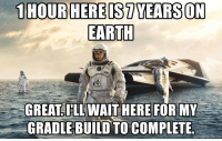 Android, Earth, and Experience: 1 HOUR HEREISYEARSON  EARTH  GREAT ILEWAIT  HERE FORM  Y  GRADLE BUILD TO COMPLETE  memegenerator.net My experience starting android app development.