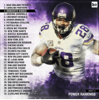 Updated power rankings. Where's your squad???: 1. NEW ENGLAND PATRIOTS  2. CAROLINA PANTHERS  3. MINNESOTA VIKINGS  4. ARIZONA CARDINALS  5. CINCINNATI BENGALS  6. DENVER BRONCOS  7. PITTSBURGH STEELERS  8. BUFFALO BILLS  9. GREEN BAY PACKERS  10. NEW YORK GIANTS  11. SEATTLE SEAHAWKS  12. INDIANAPOLIS COLTS  13. NEW YORK JETS  14. WASHINGTON REDSKINS  15 CHICAGO BEARS  16. PHILADELPHIA EAGLES  17. ATLANTA FALCONS  18. KANSAS CITY CHIEFS  19. NEW ORLEANS SAINTS  20. ST. LOUIS RAMS  21. MIAMI DOLPHINS  22. OAKLAND RAIDERS  23. HOUSTON TEXANS  24. TENNESSEE TITANS  25. TAMPA BAY BUCCANEERS  26. BALTIMORE RAVENS  27. DETROIT LIONS  28. SAN DIEGO CHARGERS  29. DALLAS COWBOYS  30. SAN FRANCISCO 49ERS  31. JACKSONVILLE JAGUARS  32. CLEVELAND BROWNS  VIKINGS  b/r  WEEK 10  POWER RANKINGS Updated power rankings. Where's your squad???