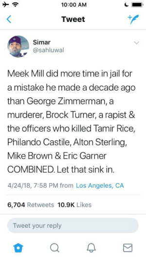 Jail, Meek Mill, and Mike Brown: 10:00 AM  Tweet  Simar  @sahluwal  Meek Mill did more time in jail for  a mistake he made a decade ago  than George Zimmerman, a  murderer, Brock Turner, a rapist 8  the officers who killed Tamir Rice,  Philando Castile, Alton Sterling,  Mike Brown & Eric Garner  COMBINED. Let that sink in.  4/24/18, 7:58 PM from Los Angeles, CA  6,704 Retweets 10.9K Likes  Tweet your reply No lies detected