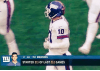 Eli Manning, Football, and Nfl: 10  10 OB ELI MANNING  STARTED 211 OF LAST 212 GAMES FOX did Eli dirty 😂 https://t.co/iCjPpa7PLw
