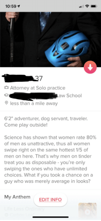 "School, Tinder, and Science: 10:591  Attorney at Solo practice  aw School  less than a mile away  6'2"" adventurer, dog servant, traveler.  Come play outside!  science has shown that women rate 80%  of men as unattractive, thus all women  swipe right on the same hottest 1/5 of  men on here. T hat's why men on tinder  treat you as disposable - you're only  swiping the ones who have unlimited  choices. What if you took a chance on a  guy who was merely average in looks?  My Anthem  EDIT INFO That's a bold move Cotton, let's see how it plays out!"