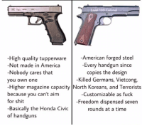 Honda, Memes, and Honda Civic: 100 Colonel  American forged steel  High quality tupperware  -Every handgun since  -Not made in America  copies the design  Nobody cares that  Killed Germans, Vietcong,  you own one  Higher magazine capacity North Koreans, and Terrorists  Customizable as fuck  because you can't aim  for shit  -Freedom dispensed seven  -Basically the Honda Civic  rounds at a time  of handguns Ha!                    ~ITS