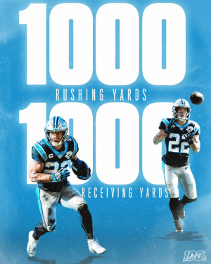 Christian McCaffrey joins @marshallfaulk and Roger Craig as the only players to have 1,000+ rush yards and 1,000+ rec yards in a single season in NFL history!  @CMC_22 | @Panthers | #KeepPounding https://t.co/ny3vou8k6g: 1000  RUSHING YARDS  22  RECEIVING YARD S Christian McCaffrey joins @marshallfaulk and Roger Craig as the only players to have 1,000+ rush yards and 1,000+ rec yards in a single season in NFL history!  @CMC_22 | @Panthers | #KeepPounding https://t.co/ny3vou8k6g