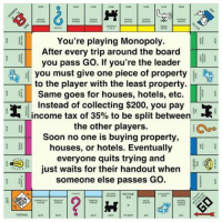 You're playing Monopoly.  After every trip around the board  you pass Go. If you're the leader  you must give one piece of property  to the player with the least property.  Same goes for houses, hotels, etc  Ei  Instead of collecting $200, you pay  income tax of 35% to be split between  the other players.  Soon no one is buying property,  houses, or hotels. Eventually  everyone quits trying and  just waits for their handout when  someone else passes Go Bernie Sanders version of monopoly.
