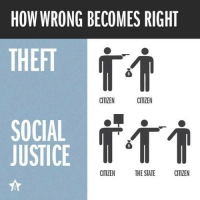 HOW WRONG BECOMES RIGHT  THEFT  CITIZEN  CITIZEN  SOCIAL  JUSTICE  CITIZEN THE STATE  CITIZEN Boom!