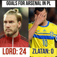 [ Credit to Funny Football ]: GOALS FOR ARSENALIN PL  LORD: 24 ZLATAN: O  COLLAGE. [ Credit to Funny Football ]