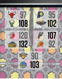 Memes, Dress, and Dresses: 108  132  NUGGETS  103  102 Here's Thursday's scoreboard, all dressed up. #SagerStrong