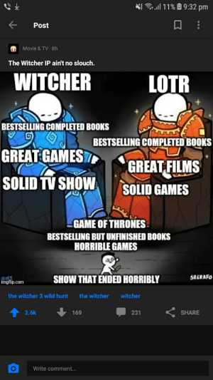 It's sad how poorly handled the Game of Thrones IP is.: 11% È 9:32 pm  *  Post  Movie & TV · 8h  The Witcher IP ain't no slouch.  WITCHER  LOTR  BESTSELLING COMPLETED BOOKS  BESTSELLING COMPLETED BOOKS  GREAT GAMES  GREAT FILMS  SOLID TV SHOW  SOLID GAMES  GAME OF THRONES  BESTSELLING BUT UNFINISHED BOOKS  HORRIBLE GAMES  SHOW THAT ENDED HORRIBLY  SRGRAFO  imgflip.com  the witcher 3 wild hunt  the witcher  witcher  2.6k  SHARE  169  231  Write comment... It's sad how poorly handled the Game of Thrones IP is.