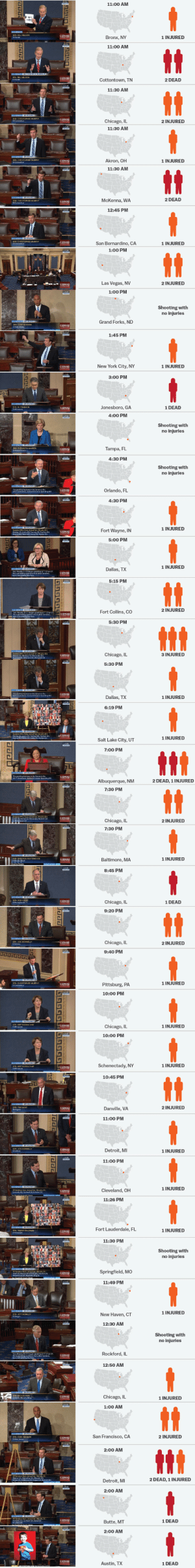 "uppityfemale: vox:  During the 15-hour Senate filibuster on gun control, there were 38 shootings that killed 12 people and injured 36 more across America.  That roughly translates to one shooting per every 23 minutes.   Oh wow… : 11:00 AM  SEN. BILL NELSON  CSPAN2  Bronx, NY  1 INJURED  11:00 AM  SEN. BILL NELSON  CSPAN2  Cottontown, TN  2 DEAD  11:30 AM  SEN CHRISTOPHER MURPHY  CSPAN2  Chicago, IL  11:30 AM  2 INJURED  Akron, OH  11:30 AM  1 INJURED  SEN. CHRISTOPHER MURPHY  CSPAN2  McKenna, WA  2 DEAD  SEN. CHRISTOPHER MURPHY  CSPAN2  12:45 PM  SEN. CHRISTOPHER MURPHY  CSPAN2  San Bernardino, CA  1:00 PM  1 INJURED  Las Vegas, NV  2 INJURED  1:00 PM  Shooting with  no injuries  Grand Forks, ND  SEN. CORY BOOKER  D-New Jersey  CSPAN   1:45 PM  New York City, NY  1 INJURED  CSPAN2  3:00 PM  Jonesboro, GA  1 DEAD  SEN. AL FRANKEN  CSPAN2  4:00 PM  Shooting with  no injuries  Tampa, FL  SEN, ELIZABETH WARREN  4:30 PM  Shooting with  no injuries  The pending business in the Senate is the  2017 Commerce, Justice & Science Spending B  Orlando, FL  4:30 PM  1 INJURED  Senators Who Have Joined Sen. Murphy (D  Markey (DL Leshy IDL Toomey (R), Franken (D  Murray (DI, Peters (DL Casey IOL Wyden (D)  Fort Wayne, IN  CSPAN  5:00 PM  1 INJURED  Dallas, T>X  Sen. Murphy (D-CT) began speaking at 11:21am ET.  He is permitting questions from other Senators  but is not yielding the f  5:15 PM  2 INJURED  Fort Collins, CO  Sen. Murphy (D.CT) began speaking at 11:21am ET  CSPAN2  but is not yielding the fioor.  5:30 PM  Senators Who Have Joined Sen. Murphy ID  Warren (D), Merkley (OL Menendez IDI.  Shaheen (D, Gillibrand (Di, McCaskill ID)  Chicago, IL  3 INJURED  CSPAN2   5:30 PM  business in the Senate is the  GSPAN  2017 Conwmierce, Justic&Sclience Spending Bil  Dallas, TX  1 INJURED  6:19 PM  Senators who Hau"" Joined Sen Murphy (D):  Markey (DL Leahy (DX Toomey IRI Franken (D)  Murray {Di Peters CD), Casey (D), wyden CD)  C-SPAN2  1 INJURED  Salt Lake City, UT  7:00 PM  The pending business in the Senate is the  2017 Commerce, Justice & Science Spending Bll  CSPAN2  Albuquerque, NM  2 DEAD, 1 INJURED  7:30 PM  Senators Who Have Joined Sen Murphy (D  Udail (D1 Bennet(D) Hirono (DI Heinnich (D)  CSPAN2  Chicago, IL  2 INJURED  7:30 PM  1 INJURED  SEN. SHELDON WHITEHOUSE  Baltimore, MA  CSPAN2  145 T  8:45 PM  Chicago, IL  SEN. BOB CASEY  CSPAN2  1 DEAD  9:20 PM  Chicago, IL  SEN. JOE DONNELLY  CSPAN2  2 INJURED  9:40 PM  1 INJURED  SEN. CHRISTOPHER MURPHY  Pittsburg, PA  CSPAN2   10:00 PM  SEN. AMY KLOBUCHAR  Chicago, IL  C-SPAN2  1 INJURED  10:00 PM  Schenectady, NY  1 INJURED  SEN. AMY KLOBUCHAR  CSPAN2  10:45 PM  2 INJURED  SEN. TIM KAINE  Danville, VA  CSPAN  11:00 PM  SEN. JOE DONNELLY  Detroit, MI  -SPAN2  1 INJURED  11:00 PM  39 Senstors Have Joined Sen. Murphy (D  Donnelly (DL Cantwel (D)& Kaine (D)  Cleveland, OH  1 INJURED  CSPAN2  11:26 PM  Fort Lauderdale, FL  1 INJURED  SEN, TAMMY BALDWIN  CSPAN2  11:30 PM  It  Shooting with  no injuries  40 Senators Have Joined Sen, Murphy ID  Udall CD), Bennet (DI Hirono (D), Heinrich (D)  Springfield, MO  CSPAN  11:49 PM  1 INJURED  New Haven, CT  SEN. JEFF MERKLEY  CSPAN   12:30 AM  Shooting with  no injuries  Sen Murphy (D-CT) began speaking at 11:21am ET.  He is permiting questions from other Senators,  aCSPAN2  Rockford, IL  12:50 AM  SEN DICK DURBIN  D lloolk, Mincrity Whip  Chicago, IlL  CSPAN2  1 INJURED  1:00 AM  SEN. CORY BOOKER  D.New Jerney  San Francisco, CA  2 INJURED  CSPAN2  2:00 AM  40 Senators Have Joined Ser  Warner [Dl, Klobuchar (Di Mikulski C  Di:  SPAN2  Detroit, MI  2 DEAD, 1 INJURED  2:00 AM  40 Senatoes Have Joined Sen. Murphy ID:  Donnelly i DI, Cantwell (DA Kaine (D  & Schatr (ID)  CSPAN2  Butte, MT  1 DEAD  2:00 AM  CSPAN2  Austin, TX  1 DEAD uppityfemale: vox:  During the 15-hour Senate filibuster on gun control, there were 38 shootings that killed 12 people and injured 36 more across America.  That roughly translates to one shooting per every 23 minutes.   Oh wow…"