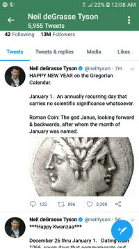"""Dating, God, and Neil deGrasse Tyson: """" .11 22%  12:08 AM  Neil deGrasse Tyson  5,955 Tweets  42 Following  13M Followers  Tweets  Tweets & replies  Media  Likes  Neil deGrasse Tyson Ф @ne.ltyson . 7m  HAPPY NEW YEAR on the Gregorian  Calendar.  January 1. An annually recurring day that  carries no scientific significance whatsoever.  Roman Coin: The god Janus, looking forward  & backwards, after whom the month of  January was named  125 t 896 3,390  Neil deGrasse Tyson Ф @ne.ltyson  *Happy Kwanzaa***  December 26 thru January 1. Dating rn Again... dammit"""
