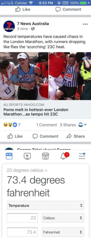 "Anaconda, News, and Sports: .11 U.S. Cellular  8:53 PM  @ VON 100% (-  Like  Comment  7 News Australia  3 mins.S  Record temperatures have caused chaos in  the London Marathon, with runners dropping  like flies the 'scorching' 23C heat.  GRALE  AU.SPORTS.YAHOO.COM  Poms melt in hottest-ever London  Marathon...as temps hit 230C  1 Comment 3 Shares  Like Comment  Share  1   23 degrees celsius  73.4 degrees  fahrenheit  Temperature  23 Celsius  73.4 Fahrenheit lizardsister:  domine-dirige-nos: how did these people manage to take over the world  i remember seeing tumblr discourse once where someone from the UK was making fun of americans having so much air conditioning and telling us to just ""open a window"" while it regularly reaches 100+ degrees Fahrenheit here in the summer and y'all are passing out in cool breezy 75 degrees weather"