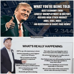Reality: 11  WHAT YOU'RE BEING TOLD:  -BEST ECONOMY EVER!  -LOWEST UNEMPLOYMENT IN HISTORY  86 -RECORD HIGH STOCK MARKET  -JOBS, JOBS, JOBS!  0.1ENO RECESSION IN SIGHT, FAKE NEWS!  2.344  Vang4America  WHAT'S REALLY HAPPENING:  -GDP is up, Life expectancy is down  -The Labor Force participation rate is  lower than before the 2008 recession  -Income inequality is at its' highest  rate in over 50 years  -We automated away over 4 million jobs in  PA, OH, MI and WI  -78% of workers are living  paycheck to paycheck  -The Federal reserve is still pumping hundreds  of billions into financial markets to  keep them afloat  -40% of Americans can't  afford an emergency $400 expense  -Suicides are climbing to record levels  especially in rural areas  -64% of Americans are at risk  -We are in the midst of the most extreme  winner-take-all economy in history  of retiring broke.  -Economic growth is slowing Reality